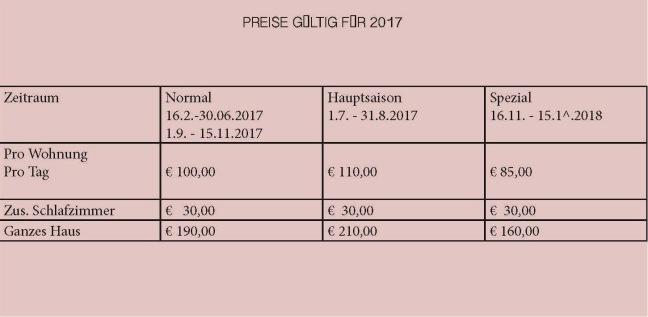 Preise für 2017